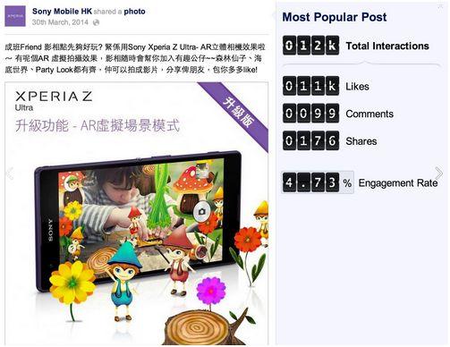 2014年3月に香港で最も人気の投稿もSonyエクスペリア。 撮った写真がARになるそう。